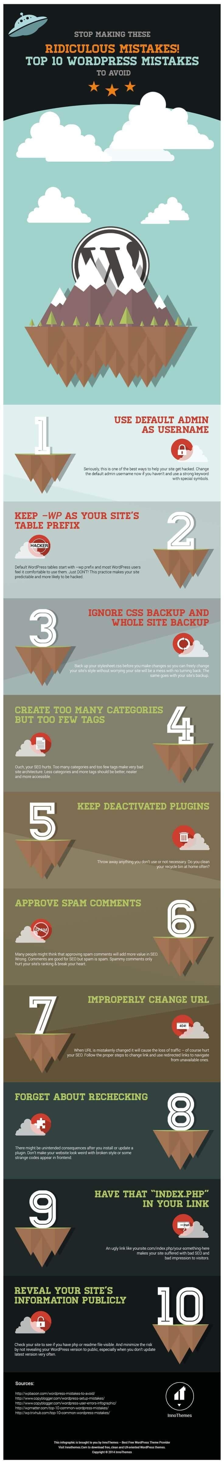 10 erreurs à éviter avec WordPress