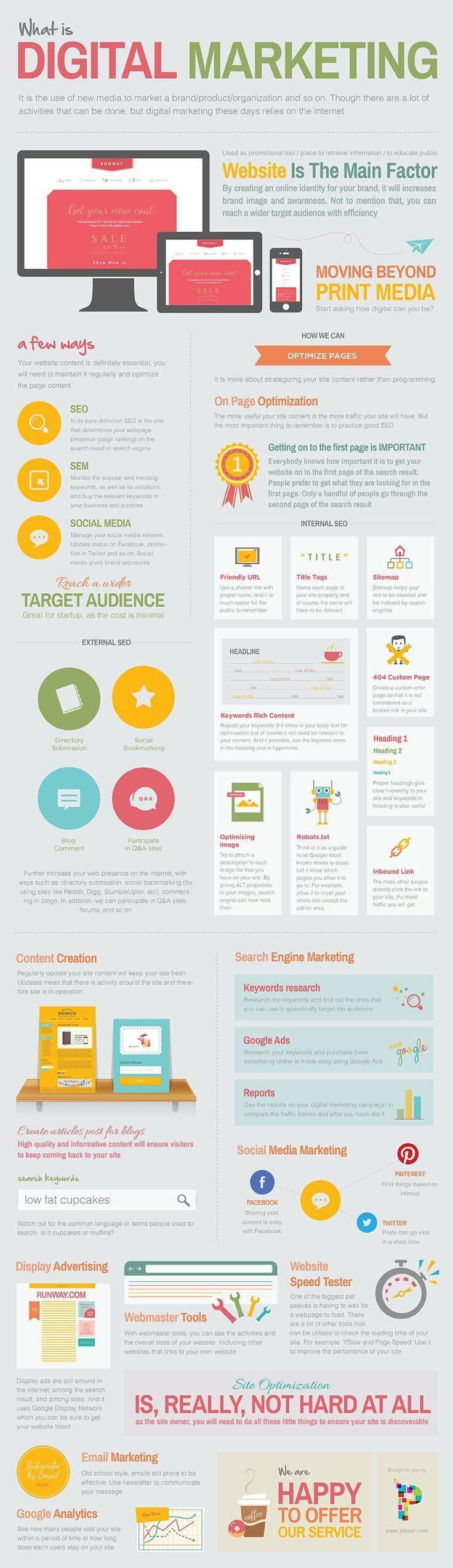 Marketing Digital en Infographie